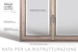 DF-Sistemi-Serramenti-e-Porte-Realizzazione-Prolux-Plus